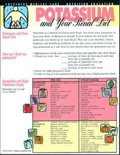 http://renaldiet.us/ Renal diet program cooking.