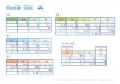 小学生用 算数の単位換算表(2L) Learning Activities, Mathematics, Periodic Table, Knowledge, Study, The Unit, Science, Life, Math