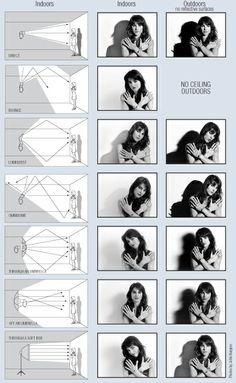 Variações de sombras - em inglês