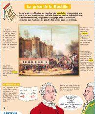 La prise de la Bastille