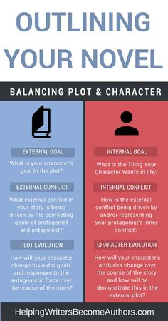 It's impossible to figure out how to outline any one aspect of your story in isolation. Instead, learn 3 ways and interweave them.