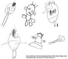 Afbeeldingsresultaat voor kindertekeningen huis
