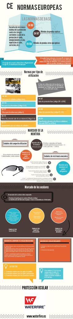 Las gafas, tu mejor protección ocular