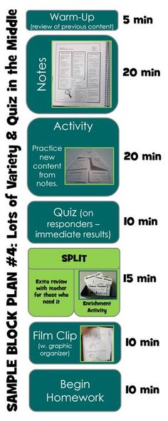Sample for planning on a block schedule from Leah Cleary (including a mix of activities plus formative assessment)- Check out a variety of block strategies and learn more about how we use the Tools For Teaching, Teaching Strategies, Teaching Science, Teaching Art, Teaching English, Classroom Procedures, Classroom Management, Classroom Ideas, Flipped Classroom