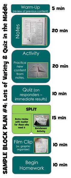 Sample Block Schedule Lesson Plan 6th Grade Math Ideas Pinterest