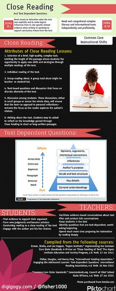 Making an Infographic making Close Reading Infographic by mikefisher821, via Flickr