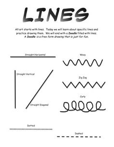 Hey Art Teachers....  here's something for your sub folder and it's FREE ... Lines in Art Introduction Packet