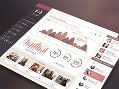 Fashion Dashboard by Sunbzy on Creative Market