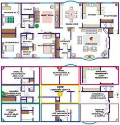 Home Plan According To Feng Shui