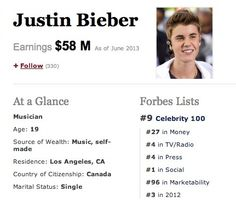 FORBES: Justin Bieber among the 10 most powerful celebrities in the world in