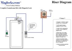 the brilliant door access control system wiring diagram with regard rh pinterest com hid access control wiring diagram honeywell access control wiring diagram
