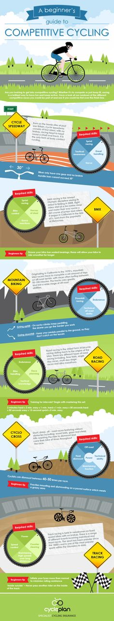 A Beginners Guide To Competitive Cycling   #infographic #Cycling #Bikes