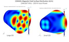 The surface magnetic field of an active EMdrive, during the NASA test. Image credit: NASA Spaceflight forums, via Chris Bergin. Computer Science, Science And Technology, Nasa Spaceship, Johnson Space Center, E Mobility, Planetary Science, Magnetic Field, Materials Science, Do Homework