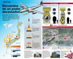 67 aniversario de Ios lanzamientos de las bombas atómicas en Hiroshima y Nagasaki. Infografía del domingo 5 de agosto - El Periódico de San Francisco