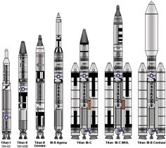 Titan (rocket family) - Wikipedia, the free encyclopedia Kerbal Space Program, Space Launch, Career Fields, Spaceship Concept, Space Rocket, Air Space, Across The Universe, Space Images, Space And Astronomy