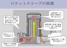 その他 : 長万部サンミート木村 店長ブログ それ行け!! 木村店長!!