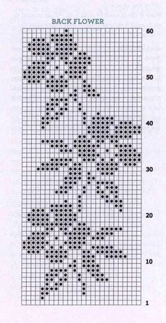 Crochet Edgings Learn to Crochet – Crochet Wave Fan Edging. How I made this wave fan edging border stitch. Filet Crochet Charts, Knitting Charts, Cross Stitch Charts, Cross Stitch Designs, Cross Stitch Embroidery, Cross Stitch Patterns, Cross Stitch Borders, Crochet Lace Edging, Crochet Borders