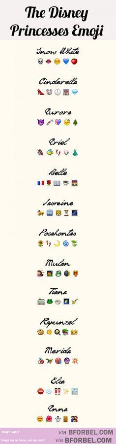 13 Disney Princesses Described By Emojis…