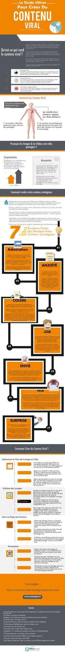 Le Guide Ultime pour créer du contenu viral   Piktochart Infographic Editor