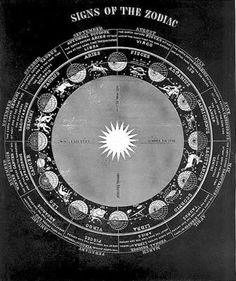 ~ Edgar Cayce on Astrology and Soul Journeys