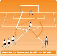 This pass, shoot and defend football warm-up is all about control, footwork, ball skills, movement, attacking and defending. It's a great warm-up drill for match days and can be used during indoor training sessions, too.