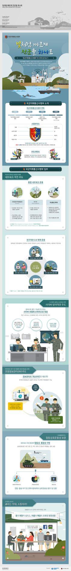 [Infographic] 국군지휘통신사령부에 관한 인포그래픽