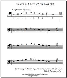 Beginning pentascales for piano students in the bass clef