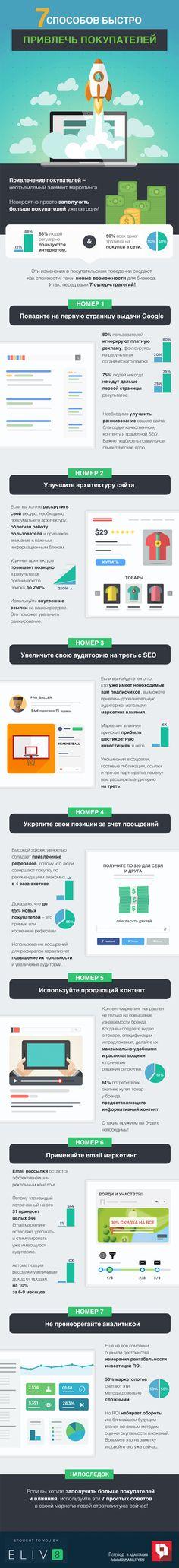 маркетинг, инфографика, контент-маркетинг, стратегия, советы, seo, sem, маркетинг влияния, реферал, email маркетинг, ROI, аналитика