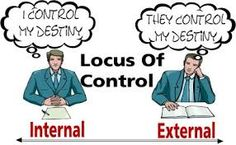 Three dimensions that contribute to attribution theory.  First is locus of control: takes into account external and internal factors that determine failure or success. For example, if the client is training outdoors in hot climate are where unable to reach the goal or target due to the heat. The client may blame failure due to external factors. However, a client may blame their own ability not being able to reach their goal this individual may show phlegmatic personality traits.