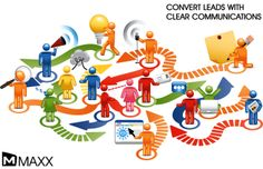 - Developing an open and honest relationship with your leads will bring you better relationship - Adopting this attitude will bring so many benefits in business and it is the key to converting the actual customers into potential customers....http://maxxerp.blogspot.in/2014/04/convert-leads-with-clear-communications.html
