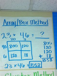 The box method works well for children on the autism spectrum. math anchor charts for multiplication and division Multiplication Anchor Charts, Math Charts, Math Anchor Charts, Multiplication And Division, Multiplication Problems, Math Strategies, Math Resources, Math Activities, Multiplication Strategies