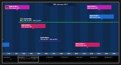 Tiki-Toki is web-based software for creating beautiful interactive timelines that you can share on the internet.