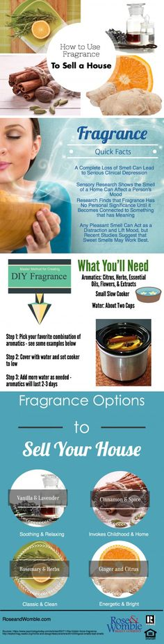 home fragrance facts and tips to help with listing a home Rose & Womble Realty Virginia Beach Virginia