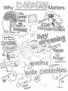 Why Doodling Matters Mindmap! High School Art, Middle School Art, Map Mind, Arte Elemental, Art Doodle, Classe D'art, Art Handouts, Art Worksheets, Bulletins