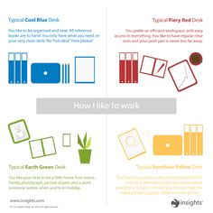 Does your workspace reflect your colour energy? Insights Discovery and your desk setup