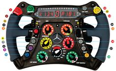 The Insanely Complicated F1 Steering Wheel