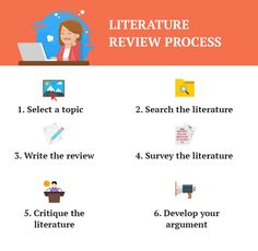 Literature Review Outline: Useful Tips and a Brilliant Template Action Research, Research Writing, Thesis Writing, Dissertation Writing, Academic Writing, Writing Tips, Report Writing, College Admission Essay, College Essay