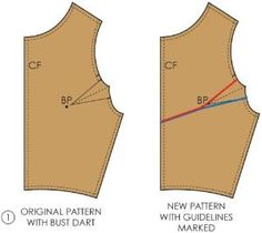 Fundamentals of pattern making: v-shaped panel lines. by Krista Mifflin Mikkonen