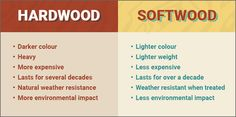 Hardwood or softwood – which is the best for garden furniture?