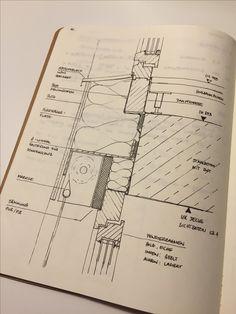 ar.de_07 #window #window #glas #glazing #architecturesketch #sketch #Skizze #art #archidaily #ideas #design #instadaily #detailsmagazine #detail #drawing #sun #screen