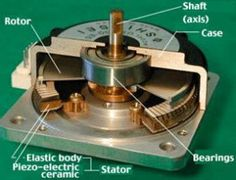 Piezoelectric Ultrasonic Motor Technology Working and Applications. http://www.elprocus.com/piezoelectric-ultrasonic-motor-technology/