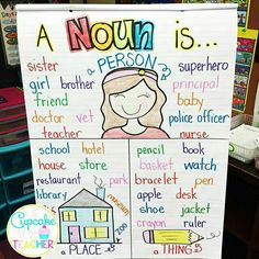 A noun is. a person, place or thing! One of my favorite anchor charts to pull out! Grammar Anchor Charts, Anchor Charts First Grade, Grammar Chart, Science Anchor Charts, Adjective Anchor Chart, Nouns Kindergarten, Kindergarten Anchor Charts, Kindergarten Activities, Preschool