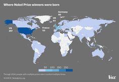 Where Nobel Prize winners were born