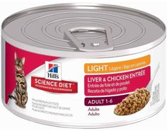 Cat Canned Food Diet