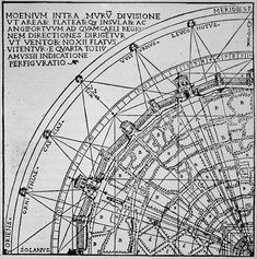 Vitruvius: plan of ideal city