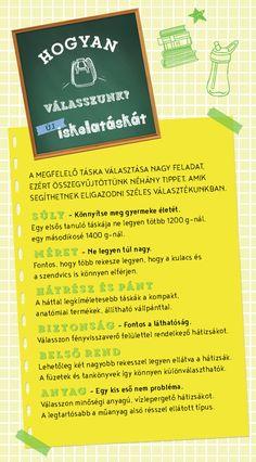Iskolatáskát nem is olyan könnyű választani! A Pin-ünkből megtudhatod, hogy milyen szempontokat kell figyelembe venned a választásnál! #iskola #iskolaszer #suli #taska #iskolataska #tanacsok