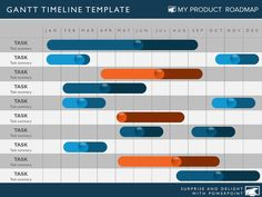 The 12 best Agile Roadmaps and Timelines images on Pinterest ...