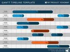 89 Best Product\'s Roadmap images | Project management, Productivity ...