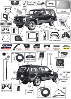 Jeep Cherokee 1997-2001 Fuse Box Diagram - Cherokeeforum ...
