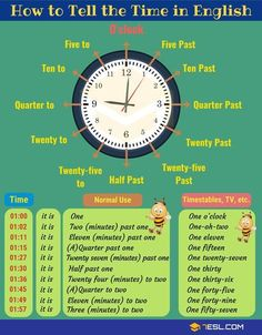 Learn How to Tell the TIME Properly in English Tell the TIME! How to tell the time in English through pictures and examples. Learn these common expressions to improve your English speaking and enlarge your v English Time, Kids English, Learn English Words, English Course, English Phrases, English Idioms, English Writing, English Study, English Lessons